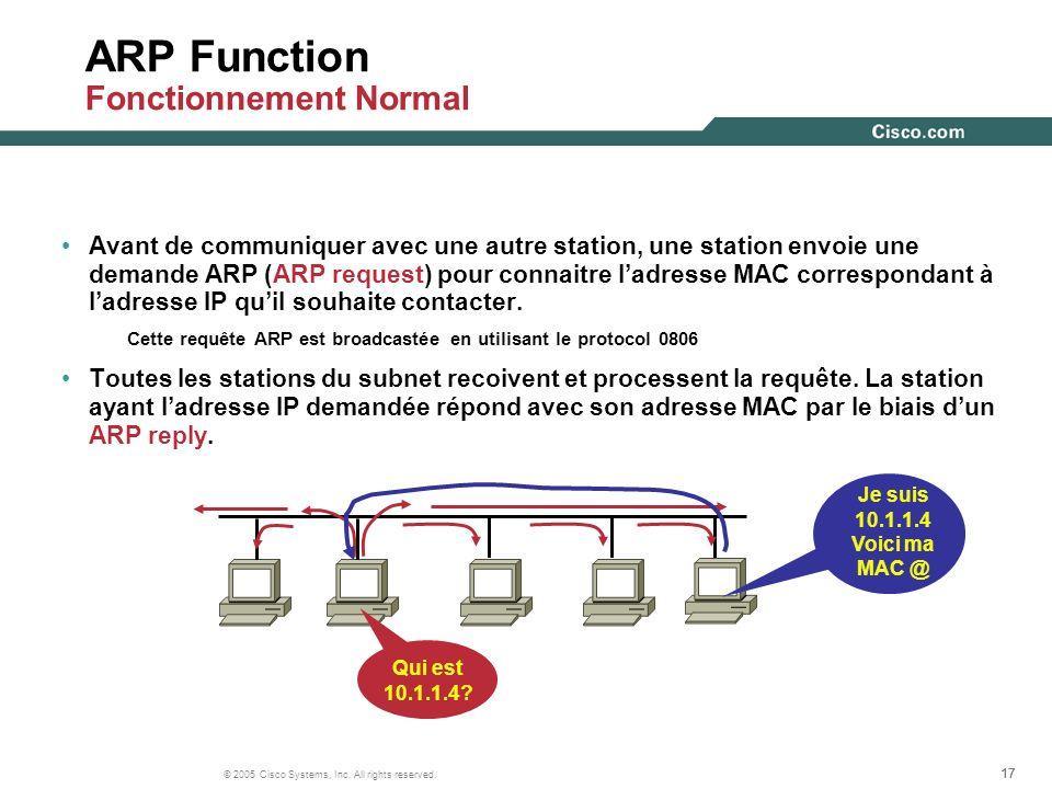 17 © 2005 Cisco Systems, Inc. All rights reserved. ARP Function Fonctionnement Normal Avant de communiquer avec une autre station, une station envoie