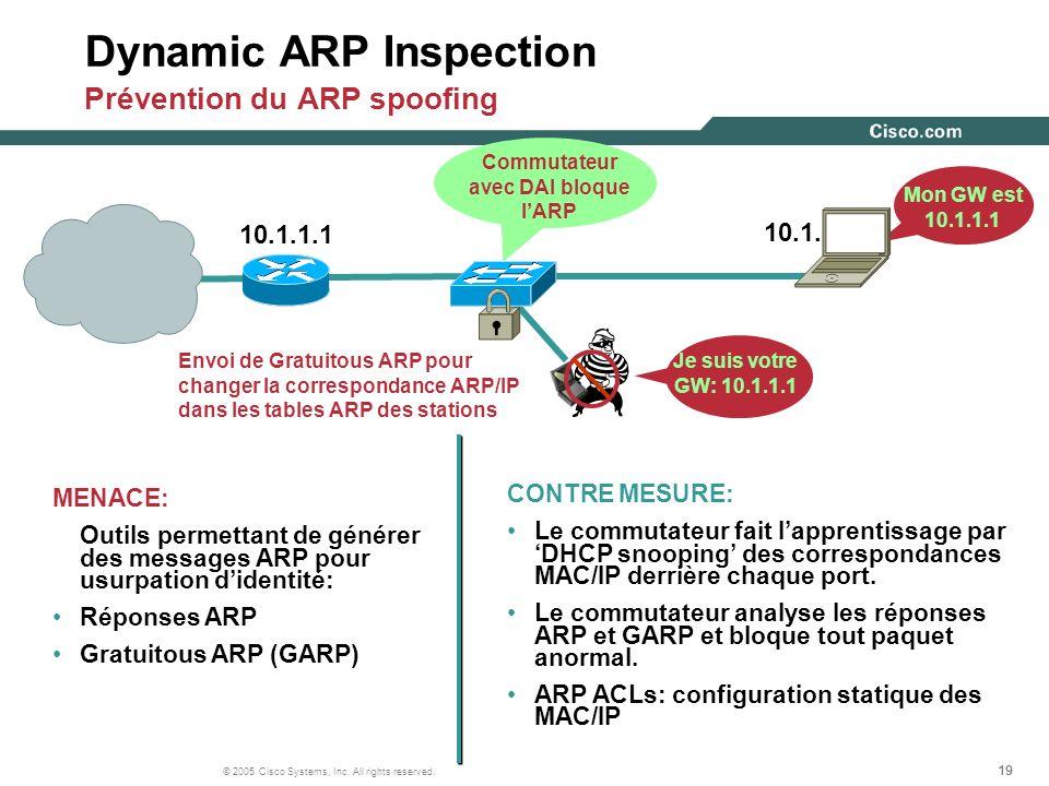19 © 2005 Cisco Systems, Inc. All rights reserved. Dynamic ARP Inspection Prévention du ARP spoofing Mon GW est 10.1.1.1 10.1.1.2 Je suis votre GW: 10