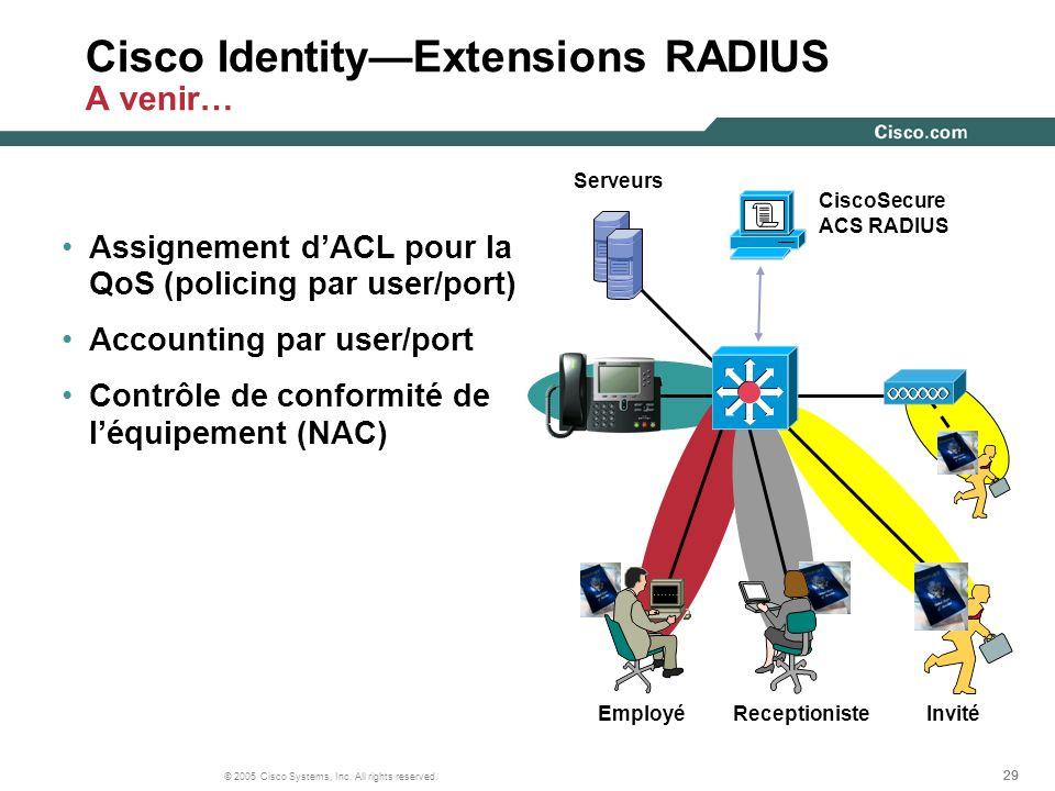 29 © 2005 Cisco Systems, Inc. All rights reserved. EmployéReceptionisteInvité Cisco IdentityExtensions RADIUS A venir… Assignement dACL pour la QoS (p