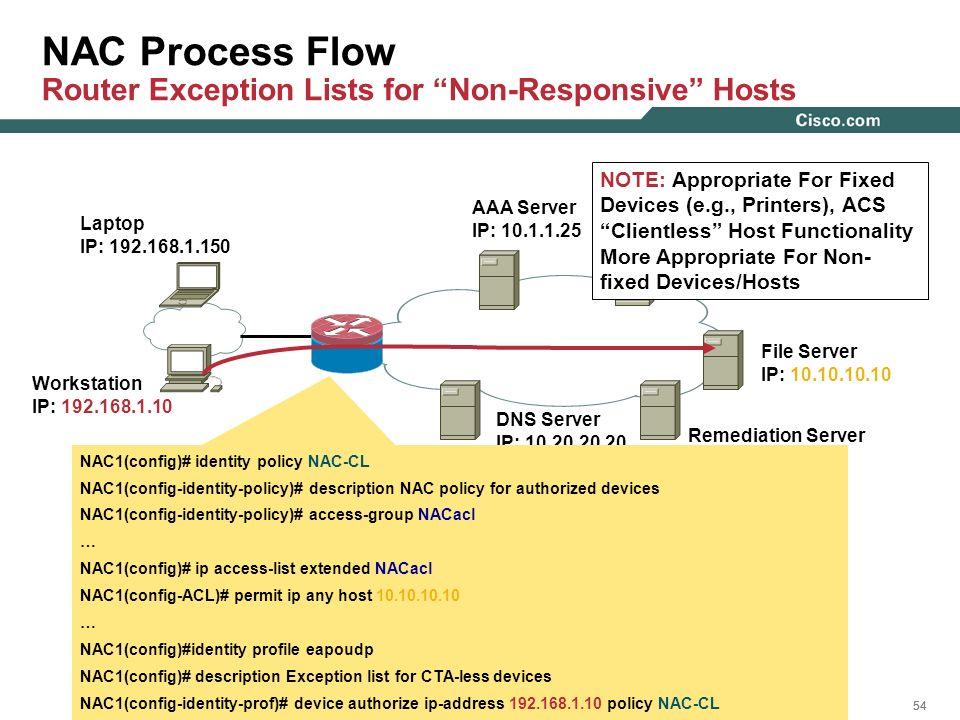 54 © 2005 Cisco Systems, Inc. All rights reserved. Workstation IP: 192.168.1.10 AAA Server IP: 10.1.1.25 AV Vendor Server IP: 10.1.1.30 File Server IP