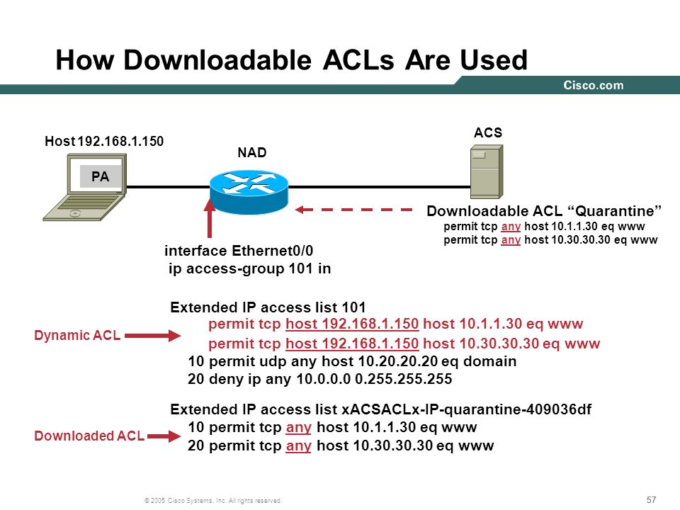 57 © 2005 Cisco Systems, Inc. All rights reserved. How Downloadable ACLs Are Used Downloadable ACL Quarantine permit tcp any host 10.1.1.30 eq www per