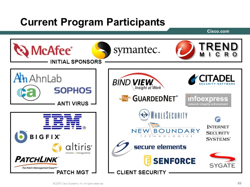 69 © 2005 Cisco Systems, Inc. All rights reserved. Current Program Participants ANTI VIRUS PATCH MGT INITIAL SPONSORS CLIENT SECURITY