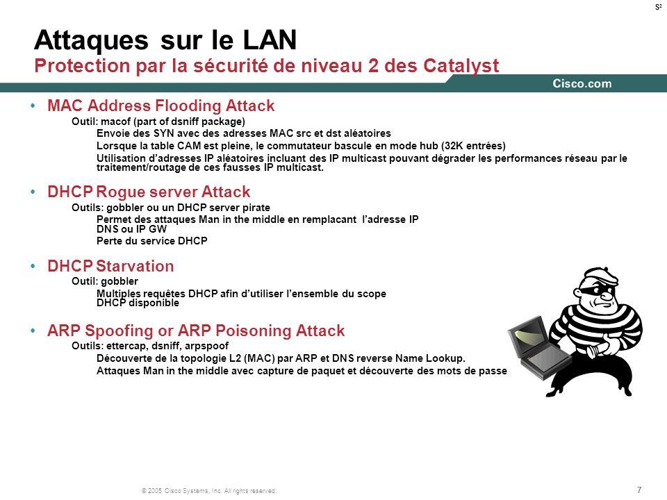 777 © 2005 Cisco Systems, Inc. All rights reserved. Attaques sur le LAN Protection par la sécurité de niveau 2 des Catalyst MAC Address Flooding Attac
