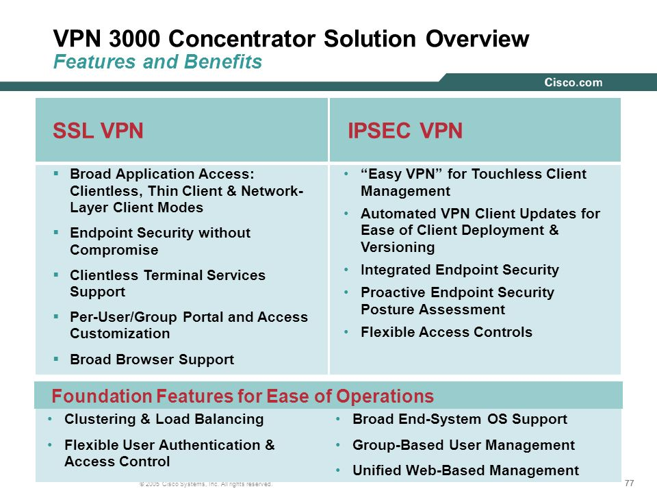 77 © 2005 Cisco Systems, Inc. All rights reserved. SSL VPNIPSEC VPN Broad Application Access: Clientless, Thin Client & Network- Layer Client Modes En