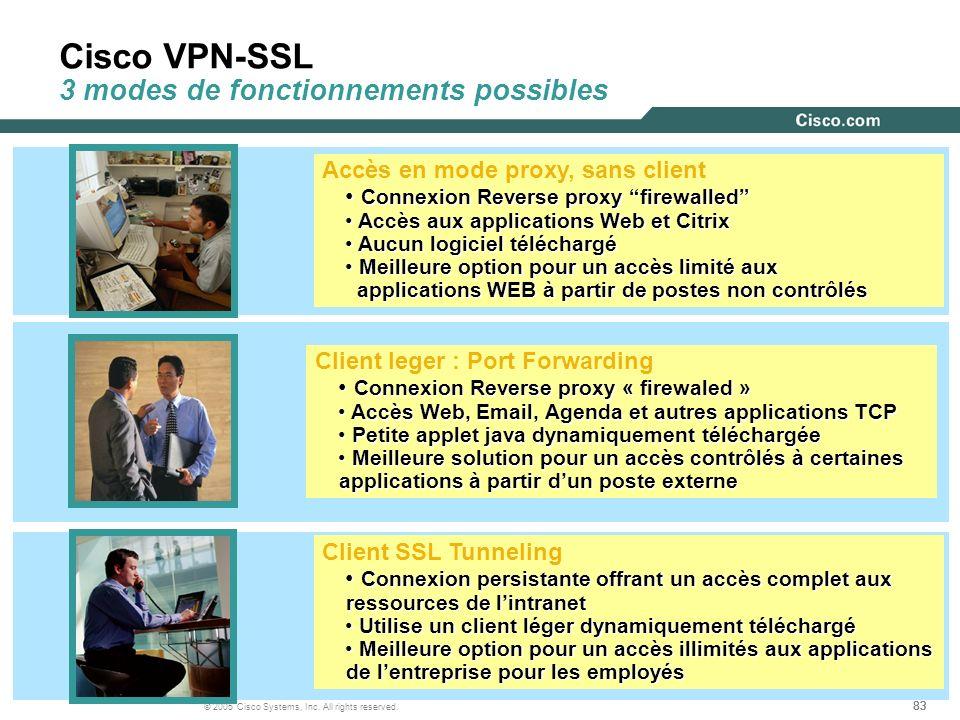 83 © 2005 Cisco Systems, Inc. All rights reserved. Cisco VPN-SSL 3 modes de fonctionnements possibles Accès dun poste inconnu PC personnel au domicile