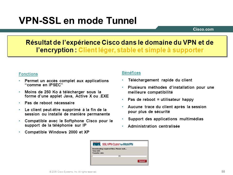 88 © 2005 Cisco Systems, Inc. All rights reserved. VPN-SSL en mode Tunnel Fonctions Permet un accès complet aux applications comme en IPSEC Moins de 2