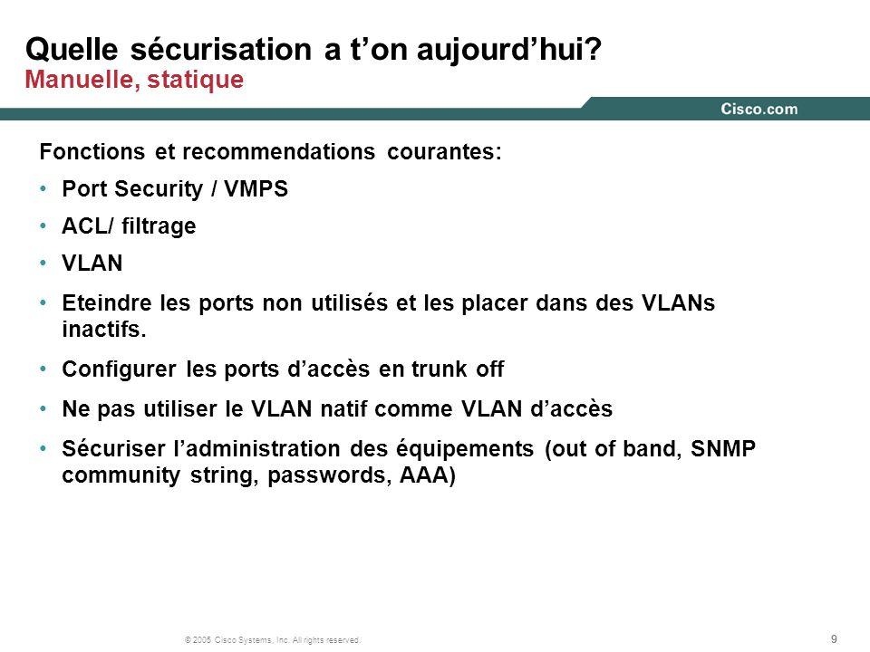 999 © 2005 Cisco Systems, Inc. All rights reserved. Quelle sécurisation a ton aujourdhui? Manuelle, statique Fonctions et recommendations courantes: P