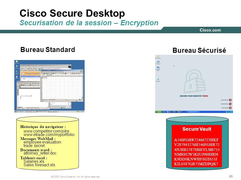 95 © 2005 Cisco Systems, Inc. All rights reserved. Cisco Secure Desktop Securisation de la session – Encryption Historique du navigateur : www.competi