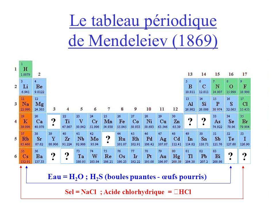 Le tableau périodique de Mendeleiev (1869) .