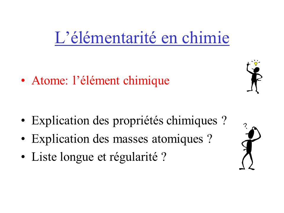 Lélémentarité en chimie Atome: lélément chimique Explication des propriétés chimiques .