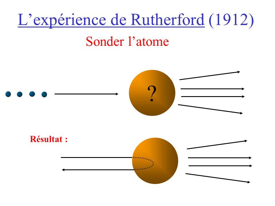 Lexpérience de Rutherford (1912) Sonder latome ? Résultat :