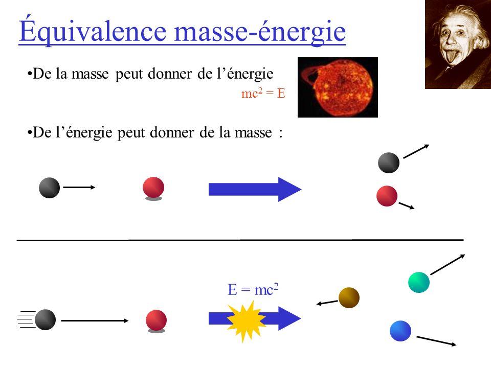 Équivalence masse-énergie De la masse peut donner de lénergie De lénergie peut donner de la masse : mc 2 = E E = mc 2