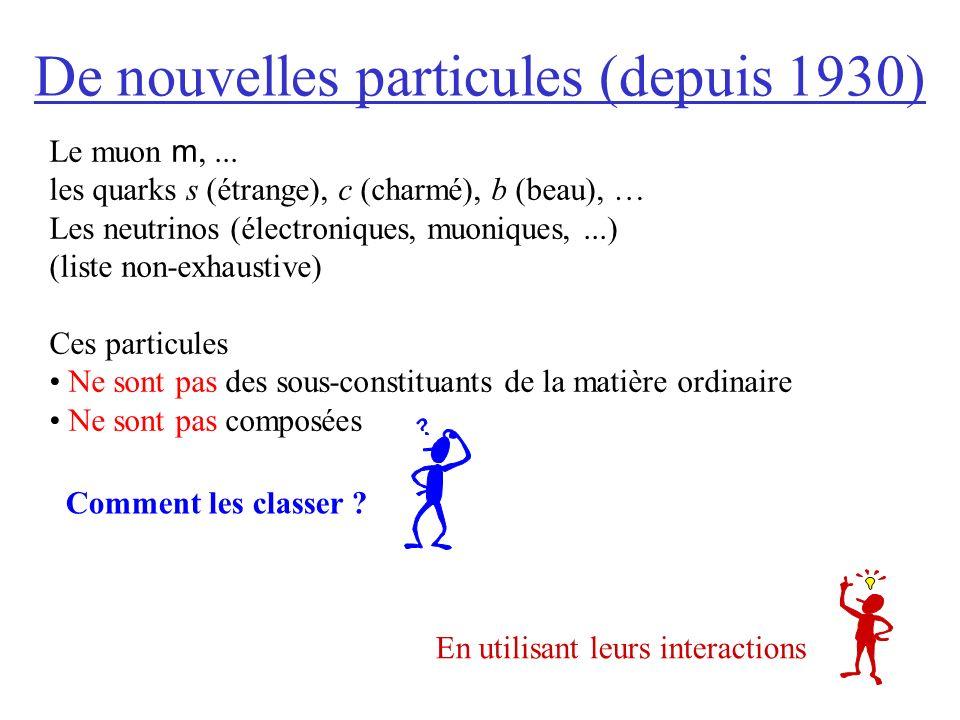 De nouvelles particules (depuis 1930) Le muon m,...
