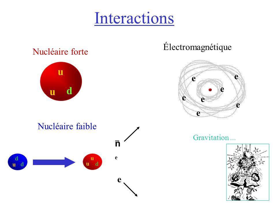 Interactions e e e e e e e Électromagnétique Nucléaire forte u u d Nucléaire faible u u d u d d e nene Gravitation...