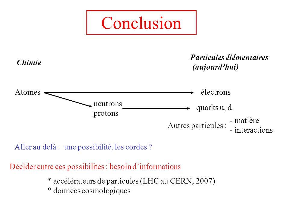 Conclusion Chimie Particules élémentaires (aujourdhui) Atomes Autres particules : électrons quarks u, d neutrons protons - matière - interactions Aller au delà : une possibilité, les cordes .