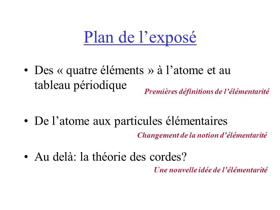 Plan de lexposé Des « quatre éléments » à latome et au tableau périodique De latome aux particules élémentaires Au delà: la théorie des cordes.