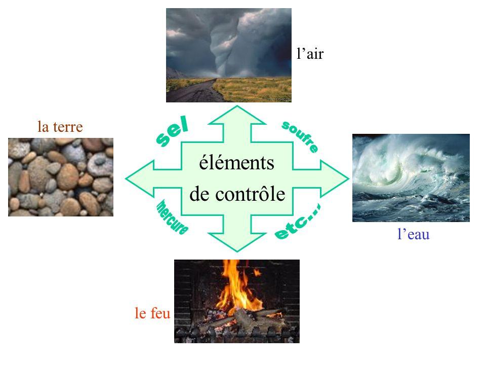 leau le feu la terre lair éléments de contrôle
