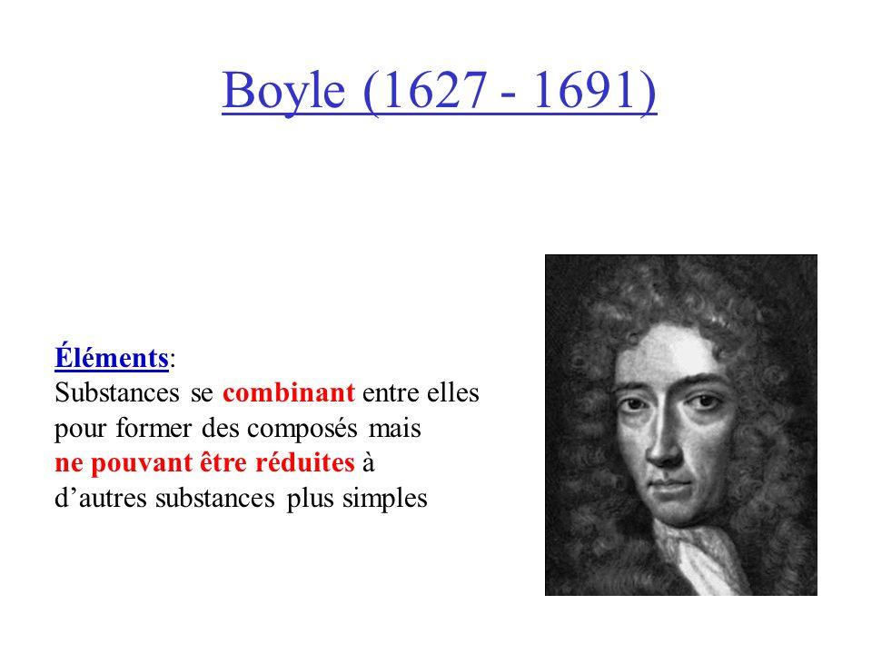 Boyle (1627 - 1691) Éléments: Substances se combinant entre elles pour former des composés mais ne pouvant être réduites à dautres substances plus simples