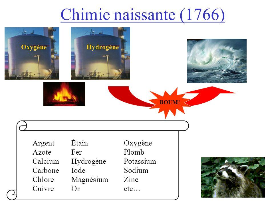 Chimie naissante (1766) Oxygène Hydrogène Argent Azote Calcium Carbone Chlore Cuivre Étain Fer Hydrogène Iode Magnésium Or Oxygène Plomb Potassium Sodium Zinc etc… BOUM!