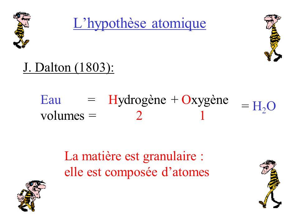 Lhypothèse atomique Eau = Hydrogène + Oxygène volumes = 2 1 J.