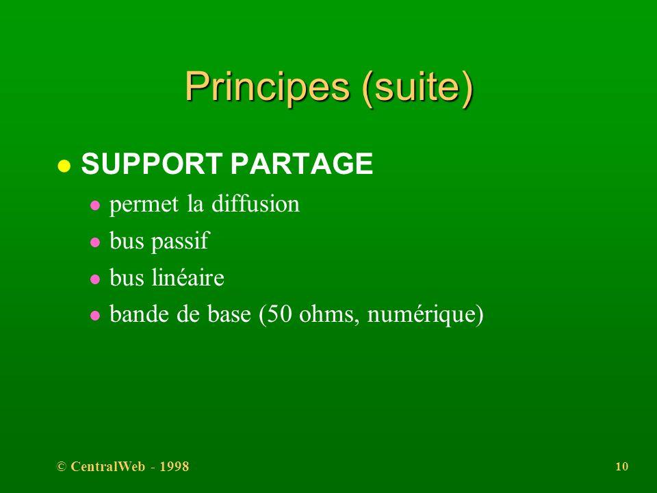 © CentralWeb - 1998 9 Principes l PRINCIPE DE FONCTIONNEMENT l N stations sur le même support l une station écoute avant démettre l si deux stations é