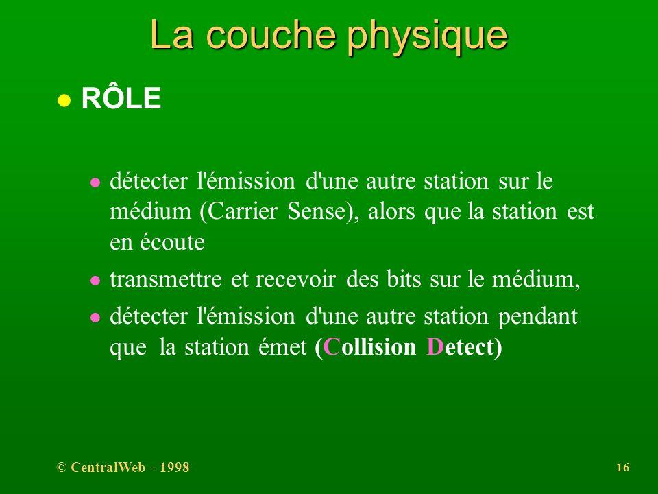 © CentralWeb - 1998 15 Topologie (suite) l Backbone répéteurs/transceivers mediumsegment liaisonstation