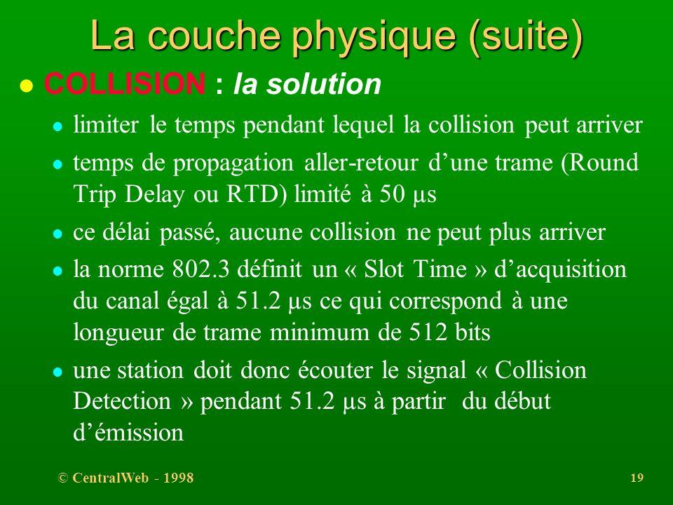 © CentralWeb - 1998 18 La couche physique (suite) l COLLISION : le problème l une station regarde si le câble est libre avant démettre l le délai de p