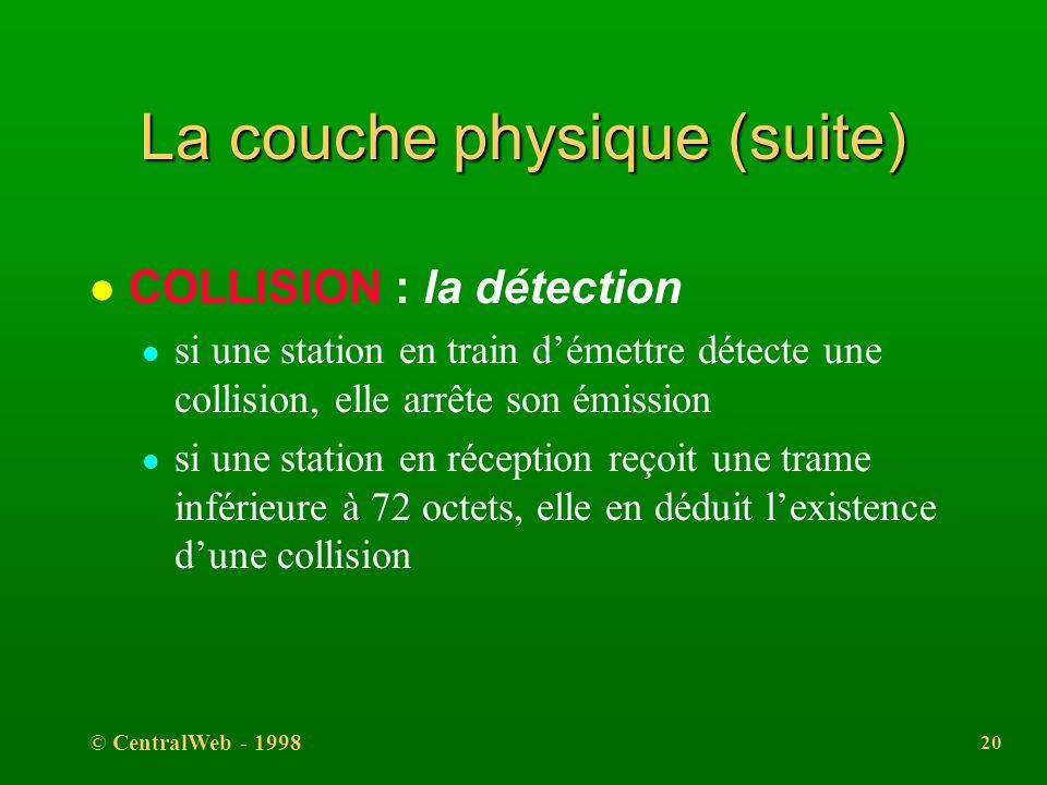 © CentralWeb - 1998 19 La couche physique (suite) l COLLISION : la solution l limiter le temps pendant lequel la collision peut arriver l temps de pro