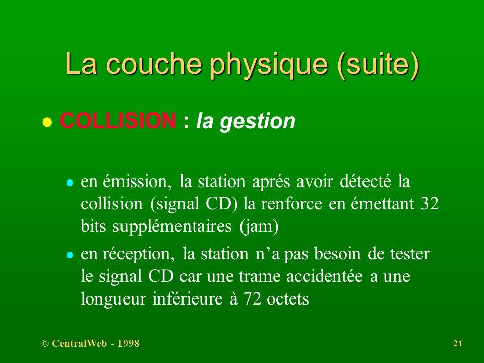 © CentralWeb - 1998 20 La couche physique (suite) l COLLISION : la détection l si une station en train démettre détecte une collision, elle arrête son