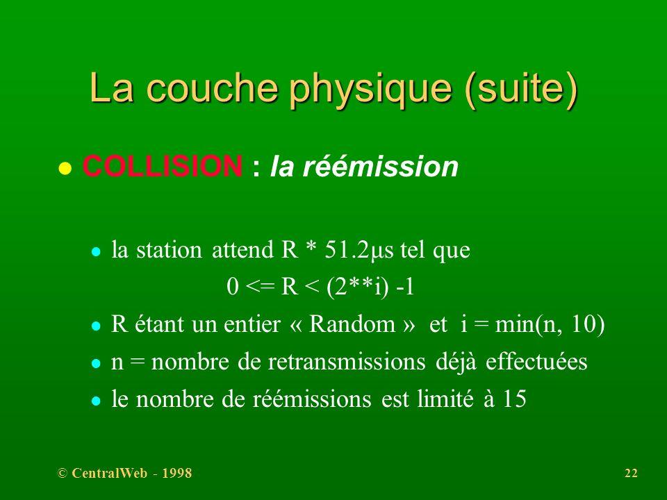 © CentralWeb - 1998 21 La couche physique (suite) l COLLISION : la gestion l en émission, la station aprés avoir détecté la collision (signal CD) la r