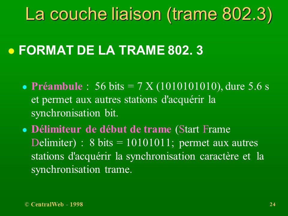 © CentralWeb - 1998 23 La couche liaison ?? Préambule : 7 octets Délimiteur de début de trame : 1 octet Adresse destination : 6 octets Adresse source