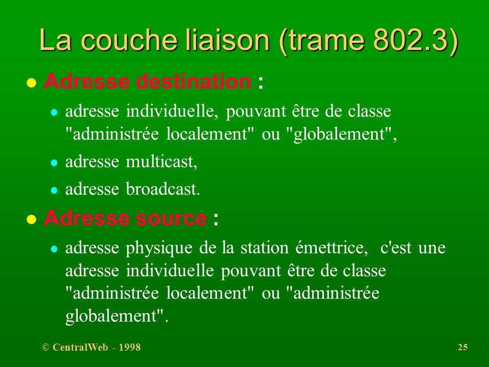 © CentralWeb - 1998 24 La couche liaison (trame 802.3) l FORMAT DE LA TRAME 802. 3 l Préambule : 56 bits = 7 X (1010101010), dure 5.6 s et permet aux