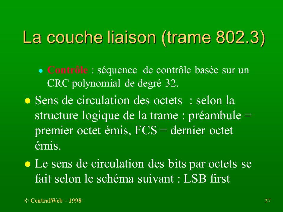 © CentralWeb - 1998 26 La couche liaison (trame 802.3) l Longueur du champ de données : valeur comprise entre 1 et 1500, indique le nombre d'octets co