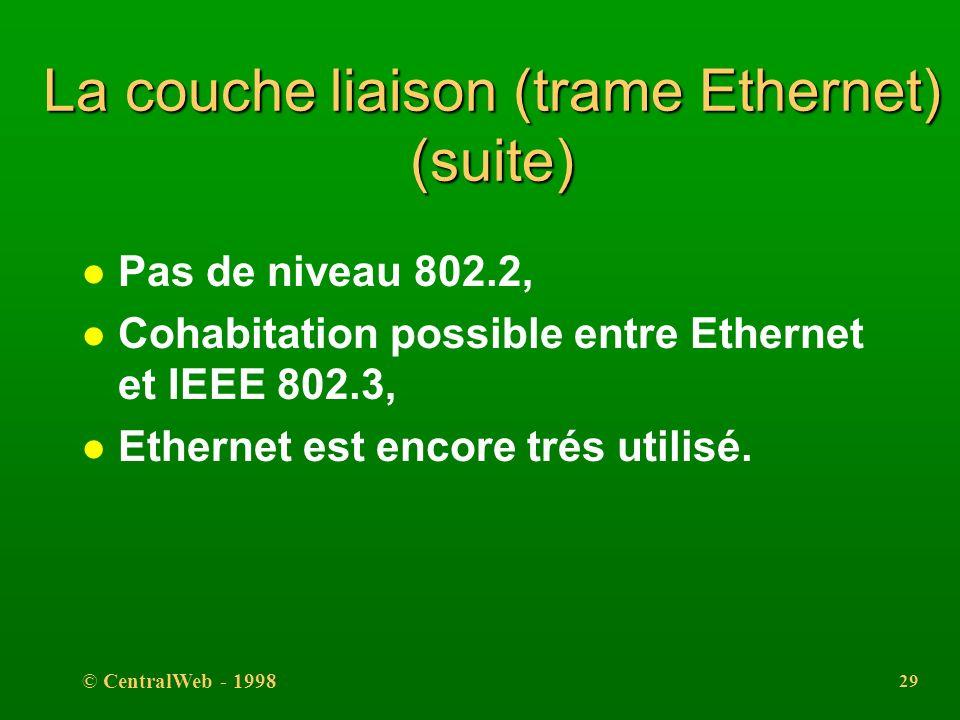 © CentralWeb - 1998 28 La couche liaison (trame Ethernet) l TRAME ETHERNET : identique à la trame 802.3 sauf le champ type indiquant le type de protoc