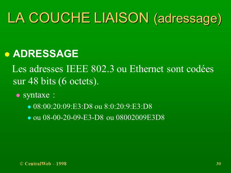 © CentralWeb - 1998 29 La couche liaison (trame Ethernet) (suite) l Pas de niveau 802.2, l Cohabitation possible entre Ethernet et IEEE 802.3, l Ether