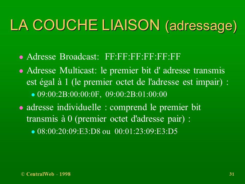 © CentralWeb - 1998 30 LA COUCHE LIAISON (adressage) l ADRESSAGE Les adresses IEEE 802.3 ou Ethernet sont codées sur 48 bits (6 octets). l syntaxe : l