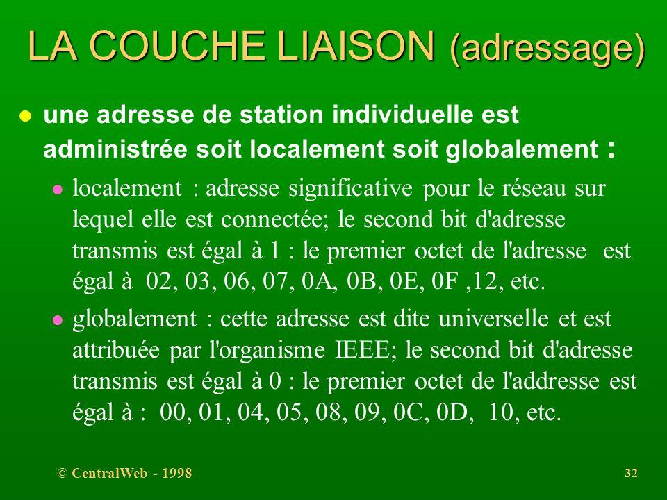 © CentralWeb - 1998 31 LA COUCHE LIAISON (adressage) l Adresse Broadcast: FF:FF:FF:FF:FF:FF l Adresse Multicast: le premier bit d' adresse transmis es