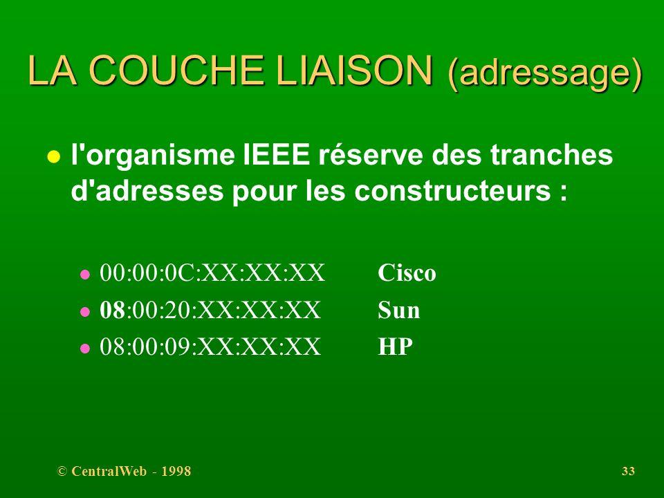 © CentralWeb - 1998 32 LA COUCHE LIAISON (adressage) l une adresse de station individuelle est administrée soit localement soit globalement : l locale