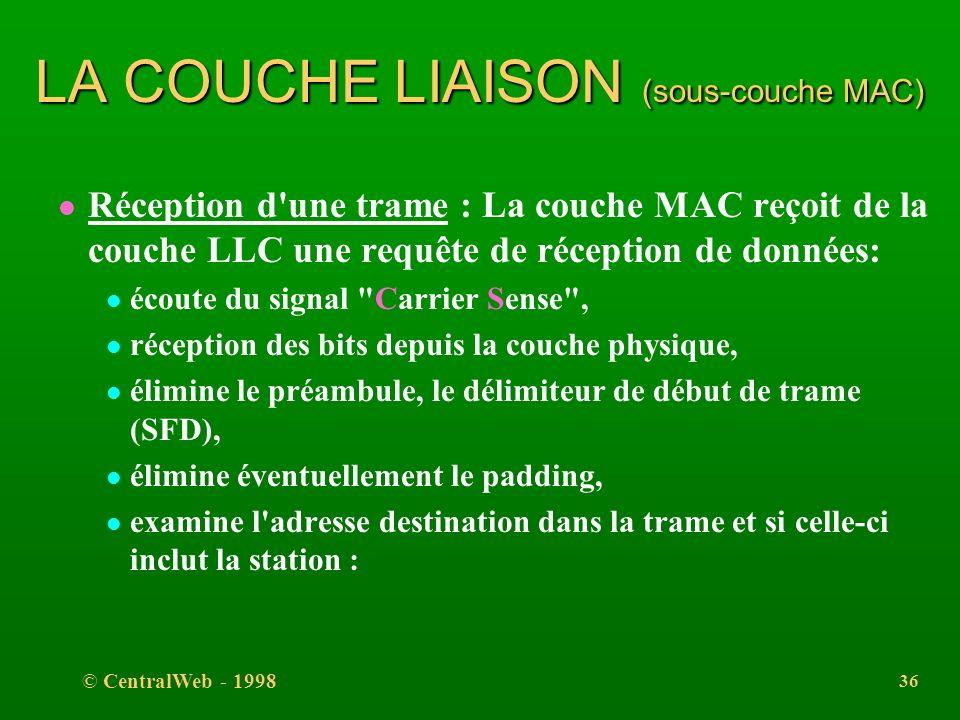 © CentralWeb - 1998 35 LA COUCHE LIAISON (sous-couche MAC) l Transmission d'une trame : La couche MAC reçoit de la couche LLC des données à émettre; s