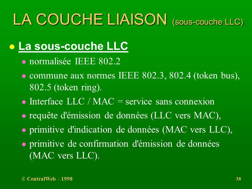 © CentralWeb - 1998 37 LA COUCHE LIAISON (sous-couche MAC) l reconstruit les champs de la trame adresses source et destination, longueur des données e