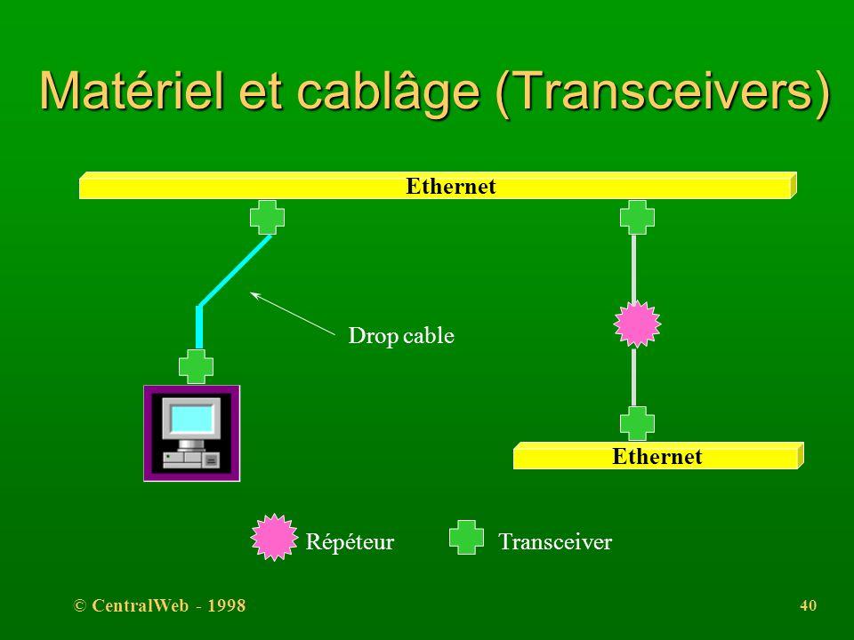 © CentralWeb - 1998 39 Matériel et cablâge (Transceivers) l Les transceivers l (également appelé Medium Attachment Unit ou MAU) l connecté au câble co