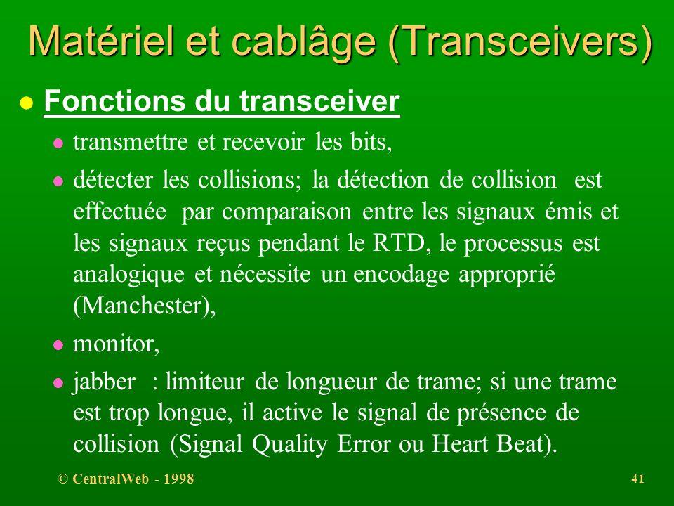 © CentralWeb - 1998 40 Matériel et cablâge (Transceivers) Ethernet Drop cable RépéteurTransceiver