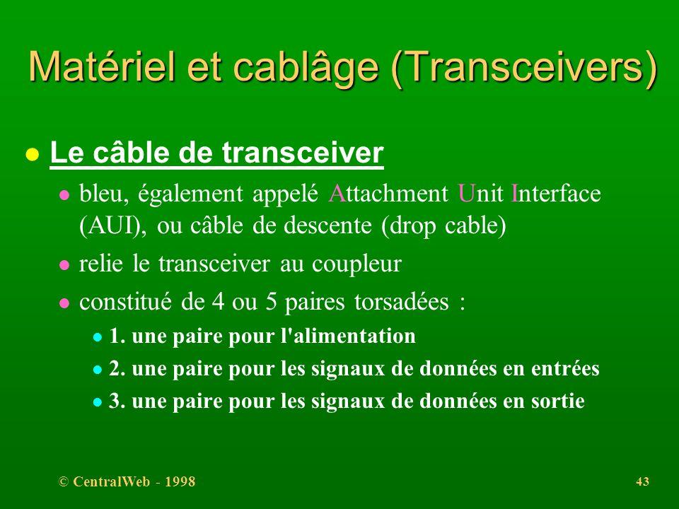 © CentralWeb - 1998 42 Matériel et cablâge (Transceivers)