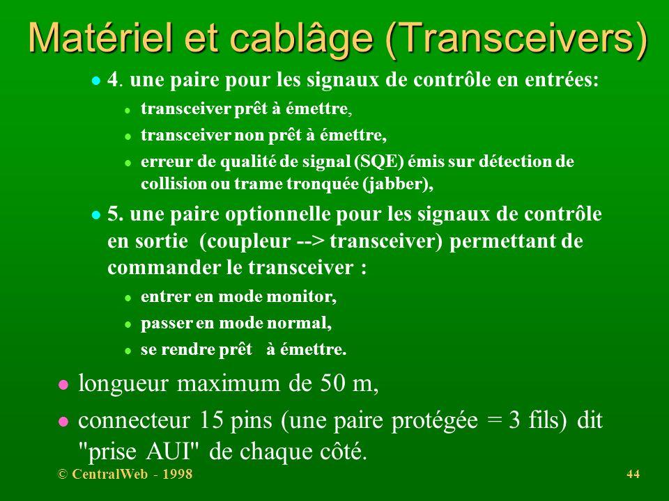 © CentralWeb - 1998 43 Matériel et cablâge (Transceivers) l Le câble de transceiver l bleu, également appelé Attachment Unit Interface (AUI), ou câble
