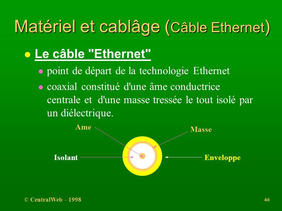 © CentralWeb - 1998 45 Matériel et cablâge (Fanout) F A N O U T Ethernet TransceiverAUIStation Economie de transceivers vampires Simule un segment A l