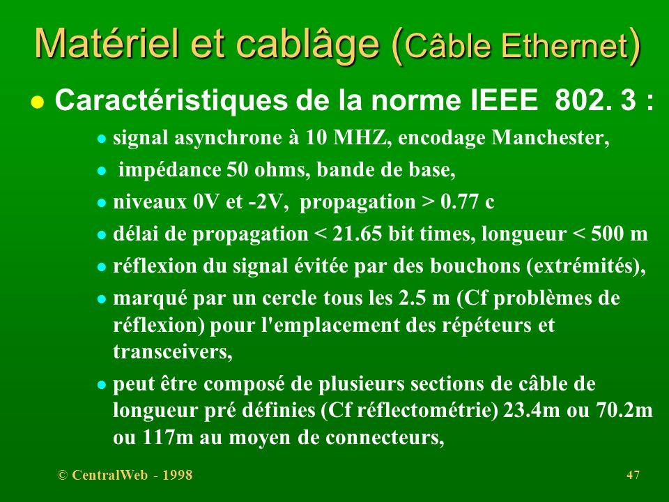 © CentralWeb - 1998 46 Matériel et cablâge ( Câble Ethernet ) l Le câble