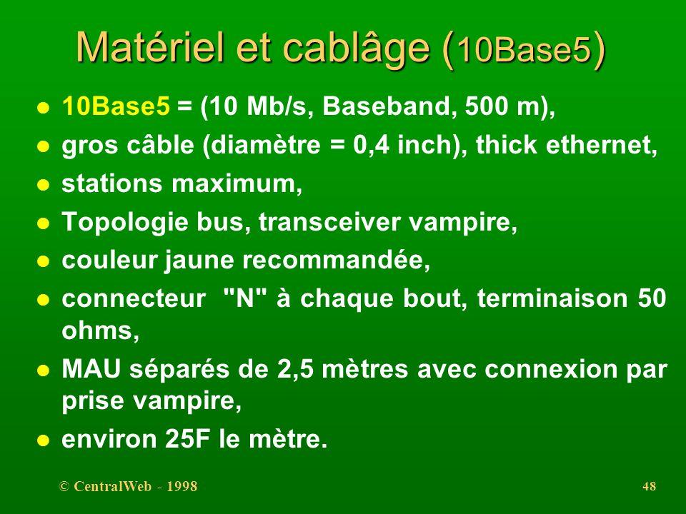 © CentralWeb - 1998 47 Matériel et cablâge ( Câble Ethernet ) l Caractéristiques de la norme IEEE 802. 3 : l signal asynchrone à 10 MHZ, encodage Manc