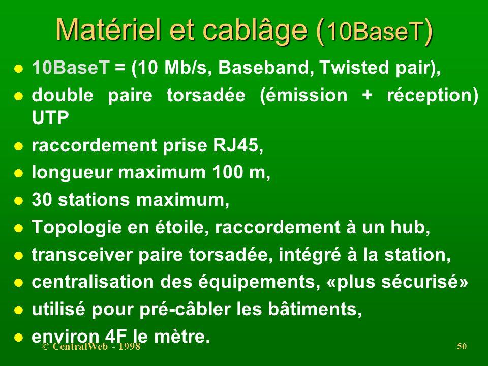 © CentralWeb - 1998 49 Matériel et cablâge ( 10Base2 ) l 10Base2 = (10 Mb/s, Baseband, 185 m), l câble fin, thin ethernet, souple, l raccordement tran