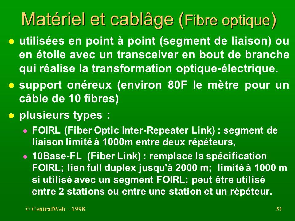 © CentralWeb - 1998 50 Matériel et cablâge ( 10BaseT ) l 10BaseT = (10 Mb/s, Baseband, Twisted pair), l double paire torsadée (émission + réception) U