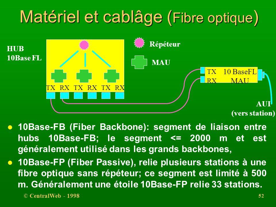 © CentralWeb - 1998 51 Matériel et cablâge ( Fibre optique ) l utilisées en point à point (segment de liaison) ou en étoile avec un transceiver en bou